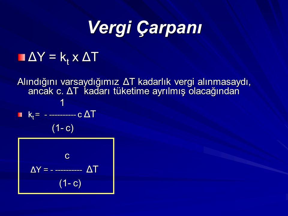 Vergi Çarpanı Y2 Y1 ΔYΔYΔYΔY ΔYΔYΔYΔY ΔTΔTΔTΔT C+I-T C+I D1 D2
