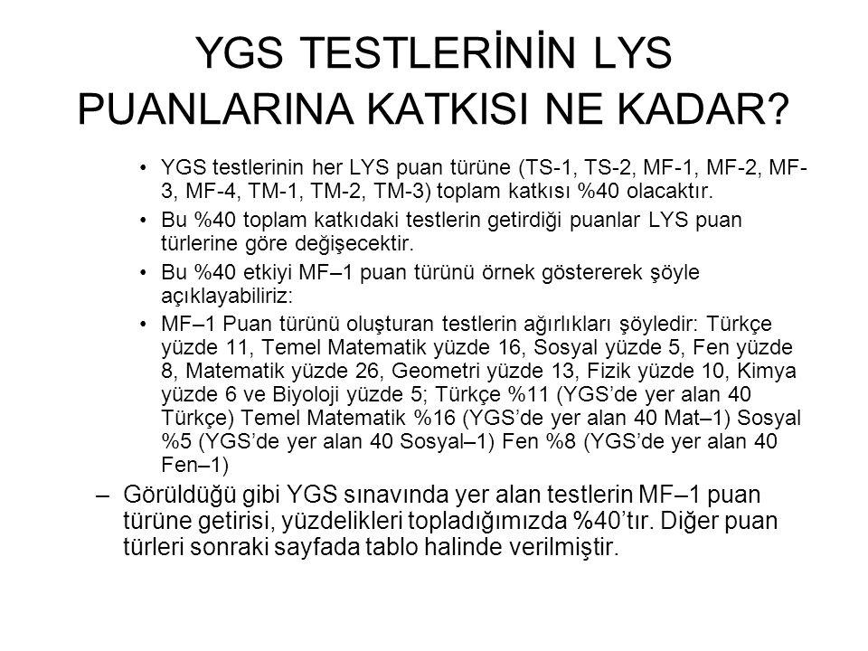 YGS TESTLERİNİN LYS PUANLARINA KATKISI NE KADAR? YGS testlerinin her LYS puan türüne (TS-1, TS-2, MF-1, MF-2, MF- 3, MF-4, TM-1, TM-2, TM-3) toplam ka