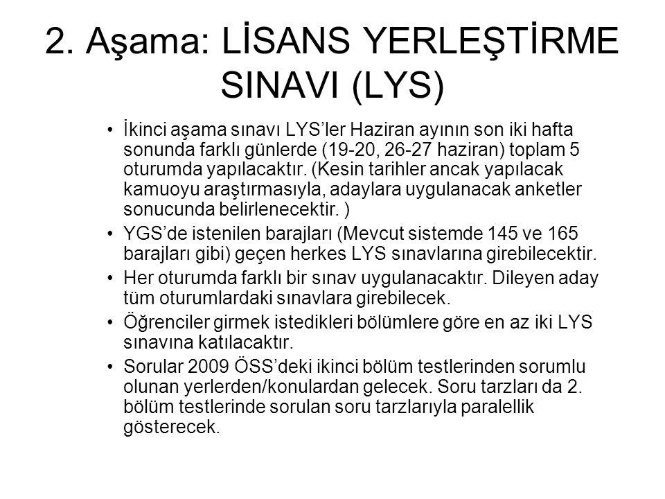 2. Aşama: LİSANS YERLEŞTİRME SINAVI (LYS) İkinci aşama sınavı LYS'ler Haziran ayının son iki hafta sonunda farklı günlerde (19-20, 26-27 haziran) topl