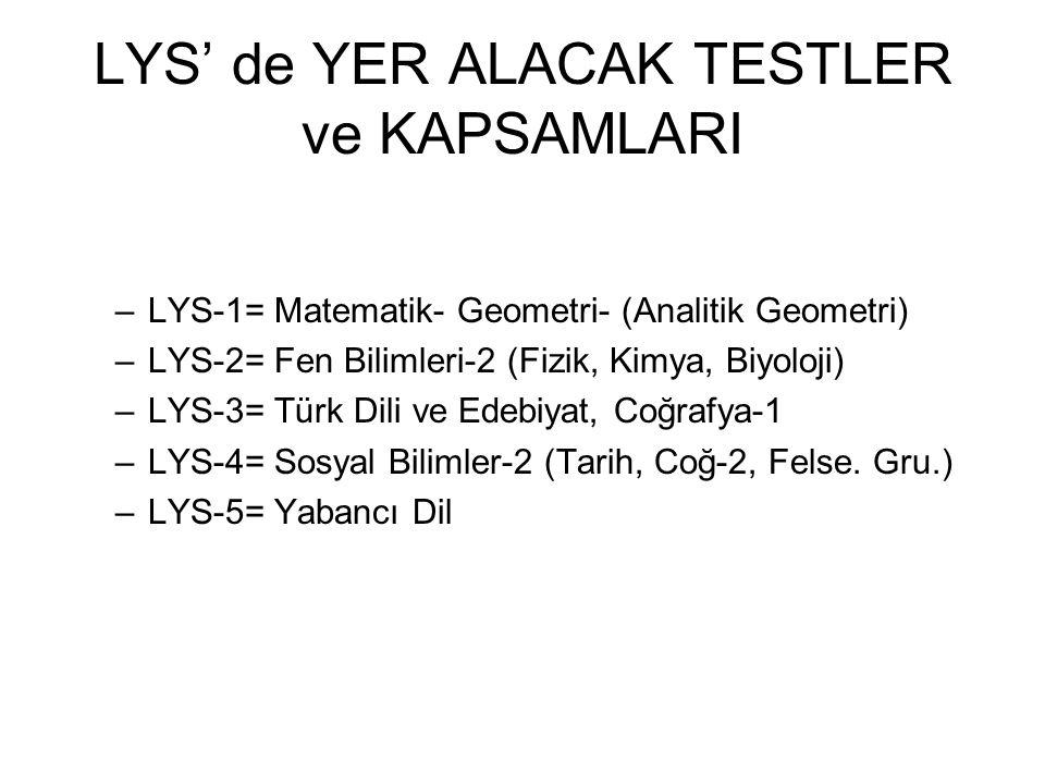 LYS' de YER ALACAK TESTLER ve KAPSAMLARI –LYS-1= Matematik- Geometri- (Analitik Geometri) –LYS-2= Fen Bilimleri-2 (Fizik, Kimya, Biyoloji) –LYS-3= Türk Dili ve Edebiyat, Coğrafya-1 –LYS-4= Sosyal Bilimler-2 (Tarih, Coğ-2, Felse.