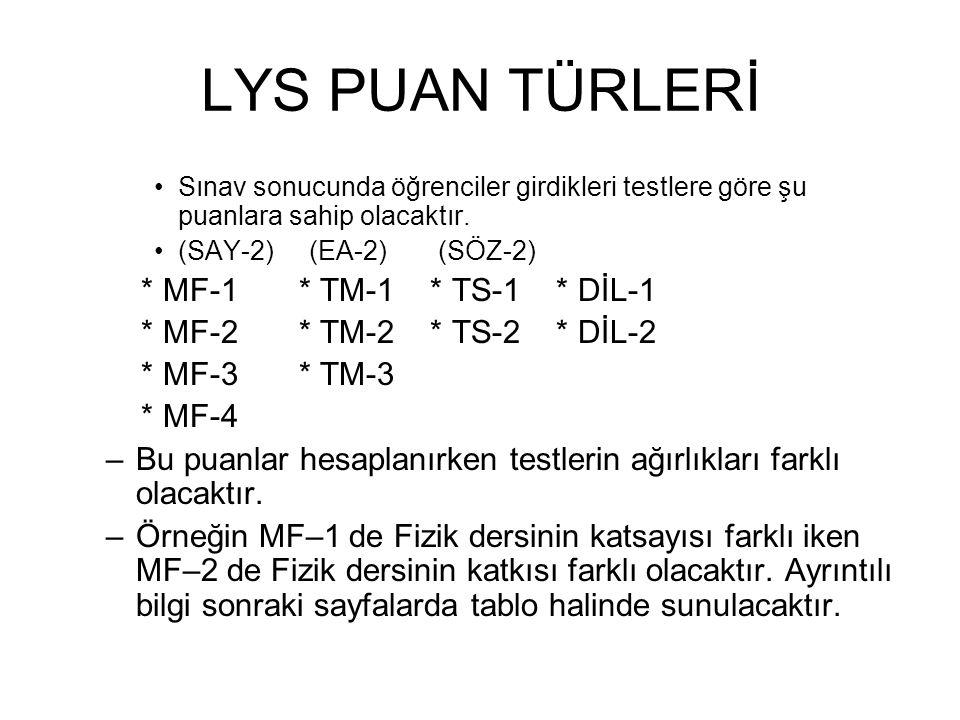 LYS PUAN TÜRLERİ Sınav sonucunda öğrenciler girdikleri testlere göre şu puanlara sahip olacaktır. (SAY-2) (EA-2) (SÖZ-2) * MF-1 * TM-1 * TS-1 * DİL-1