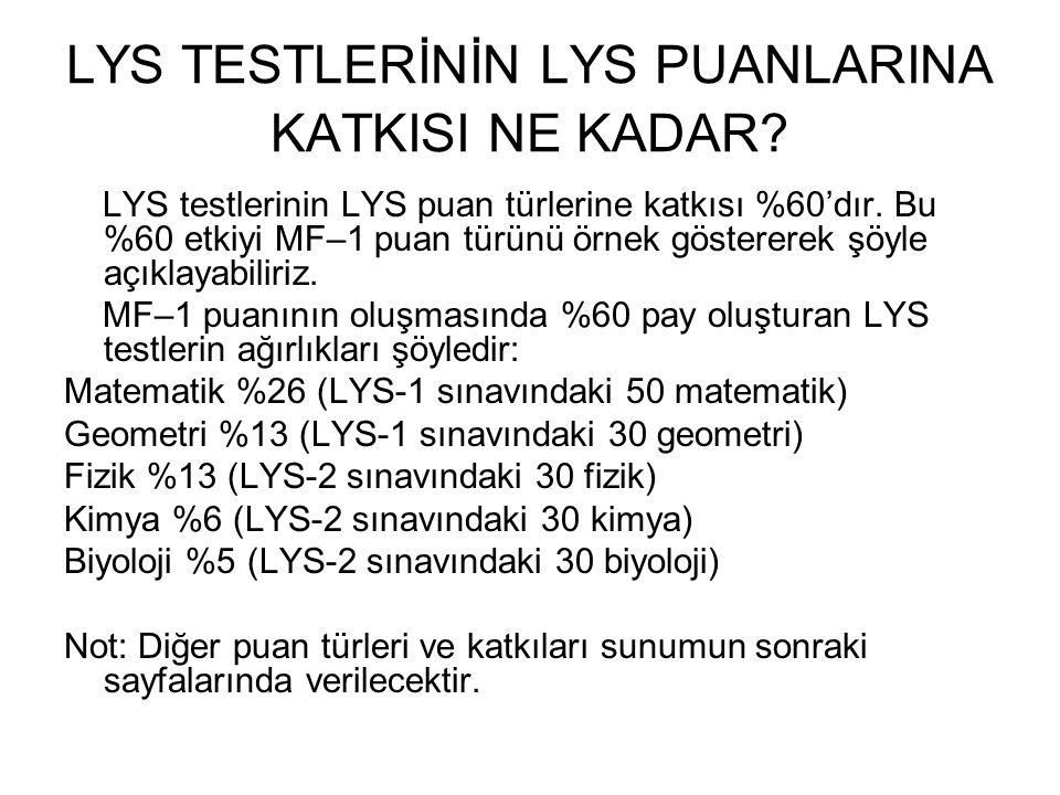 LYS TESTLERİNİN LYS PUANLARINA KATKISI NE KADAR? LYS testlerinin LYS puan türlerine katkısı %60'dır. Bu %60 etkiyi MF–1 puan türünü örnek göstererek ş