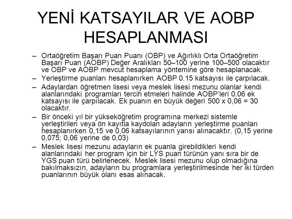 AOBP ETKİSİ –Eski 100–300 puan aralığı sisteminde AOBP'nin getirisi %21 oranında (en fazla 80 net puan geliyordu) etkisi vardı.