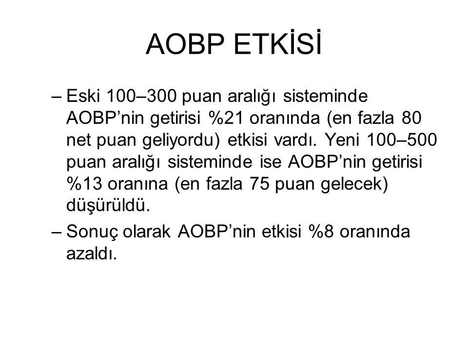 AOBP ETKİSİ –Eski 100–300 puan aralığı sisteminde AOBP'nin getirisi %21 oranında (en fazla 80 net puan geliyordu) etkisi vardı. Yeni 100–500 puan aral