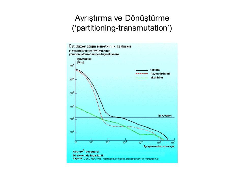Ayrıştırma ve Dönüştürme ('partitioning-transmutation')