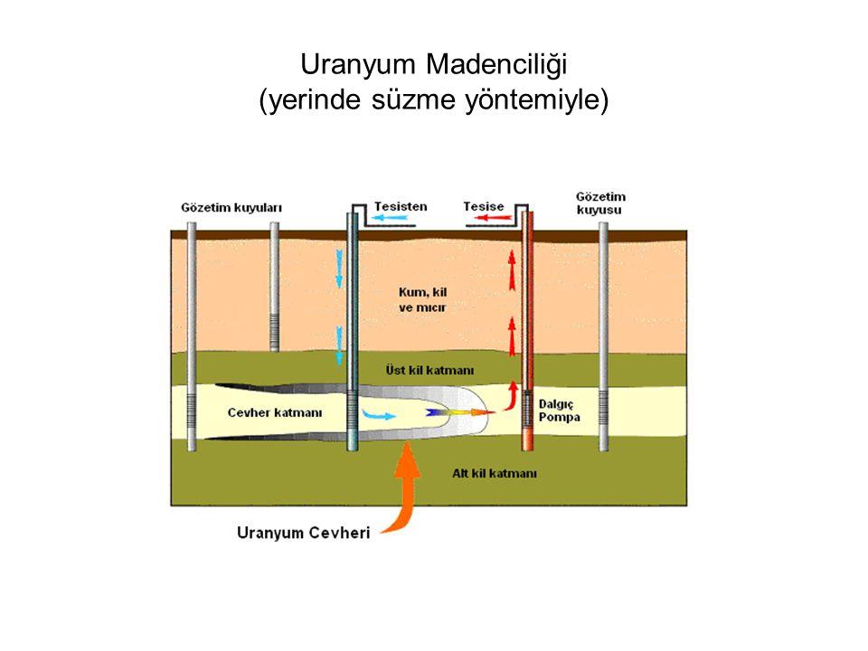 Uranyum Madenciliği (yerinde süzme yöntemiyle)