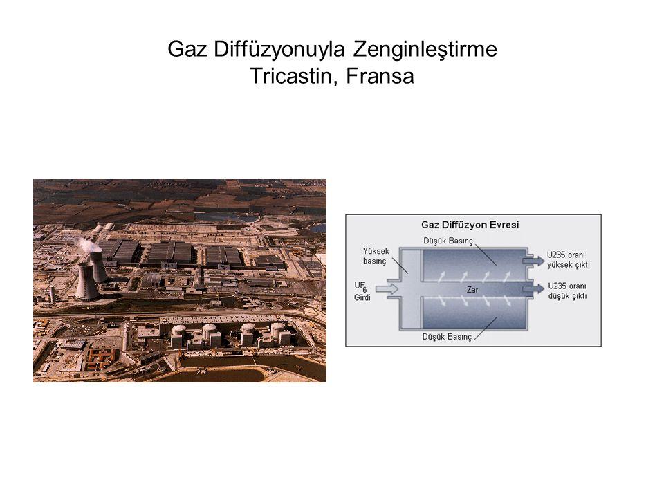 Gaz Diffüzyonuyla Zenginleştirme Tricastin, Fransa