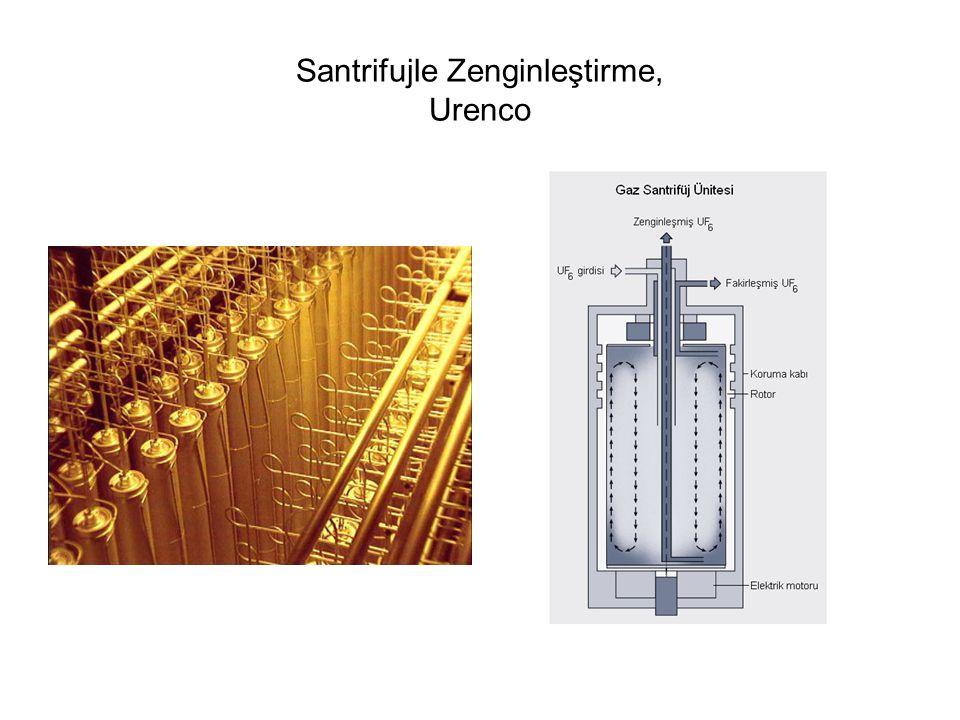 Santrifujle Zenginleştirme, Urenco