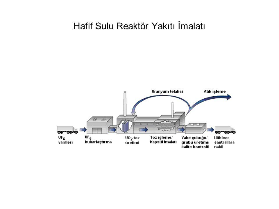Hafif Sulu Reaktör Yakıtı İmalatı