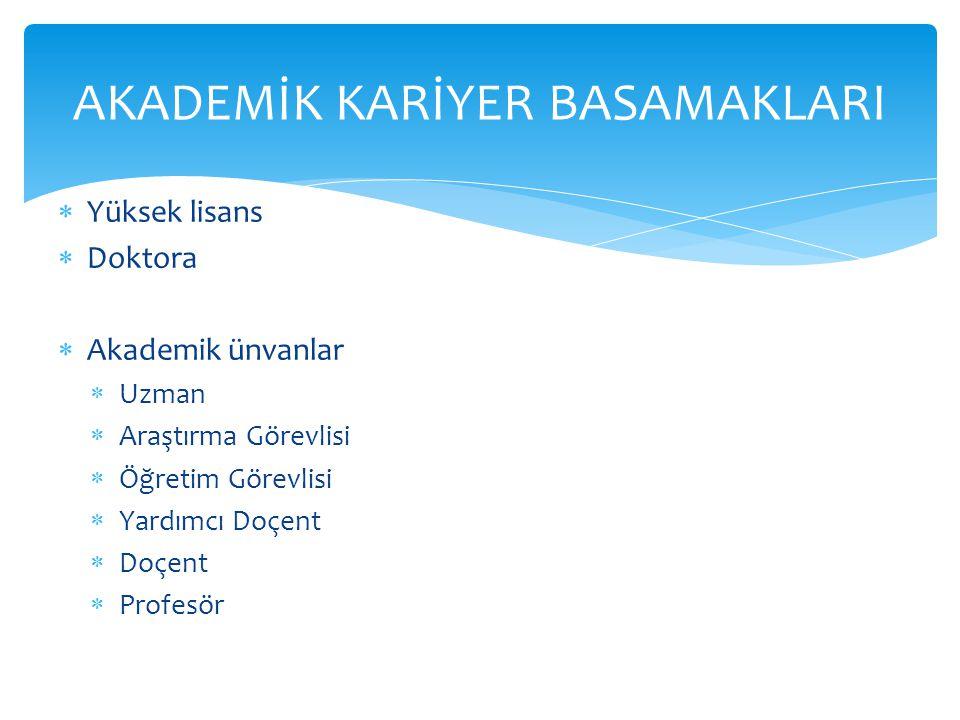  Yüksek lisans  Doktora  Akademik ünvanlar  Uzman  Araştırma Görevlisi  Öğretim Görevlisi  Yardımcı Doçent  Doçent  Profesör AKADEMİK KARİYER
