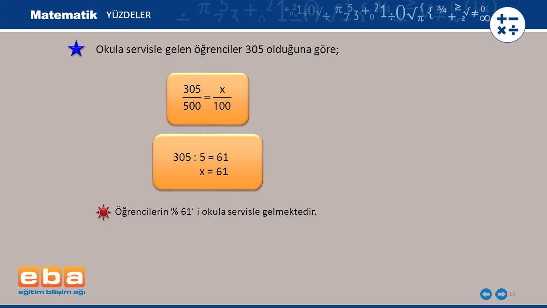 16 YÜZDELER 305 : 5 = 61 x = 61 Okula servisle gelen öğrenciler 305 olduğuna göre; Öğrencilerin % 61' i okula servisle gelmektedir.