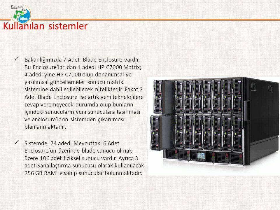 Kullanılan sistemler Bakanlığımızda 7 Adet Blade Enclosure vardır. Bu Enclosure'lar dan 1 adedi HP C7000 Matrix; 4 adedi yine HP C7000 olup donanımsal