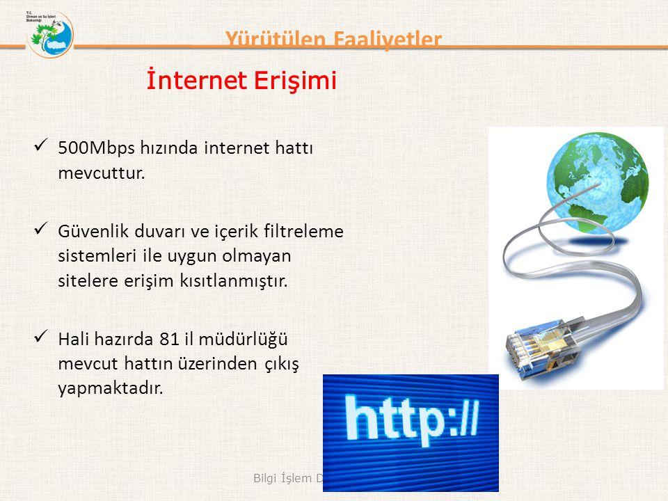 Bilgi İşlem Dairesi Başkanlığı Yürütülen Faaliyetler 500Mbps hızında internet hattı mevcuttur. Güvenlik duvarı ve içerik filtreleme sistemleri ile uyg