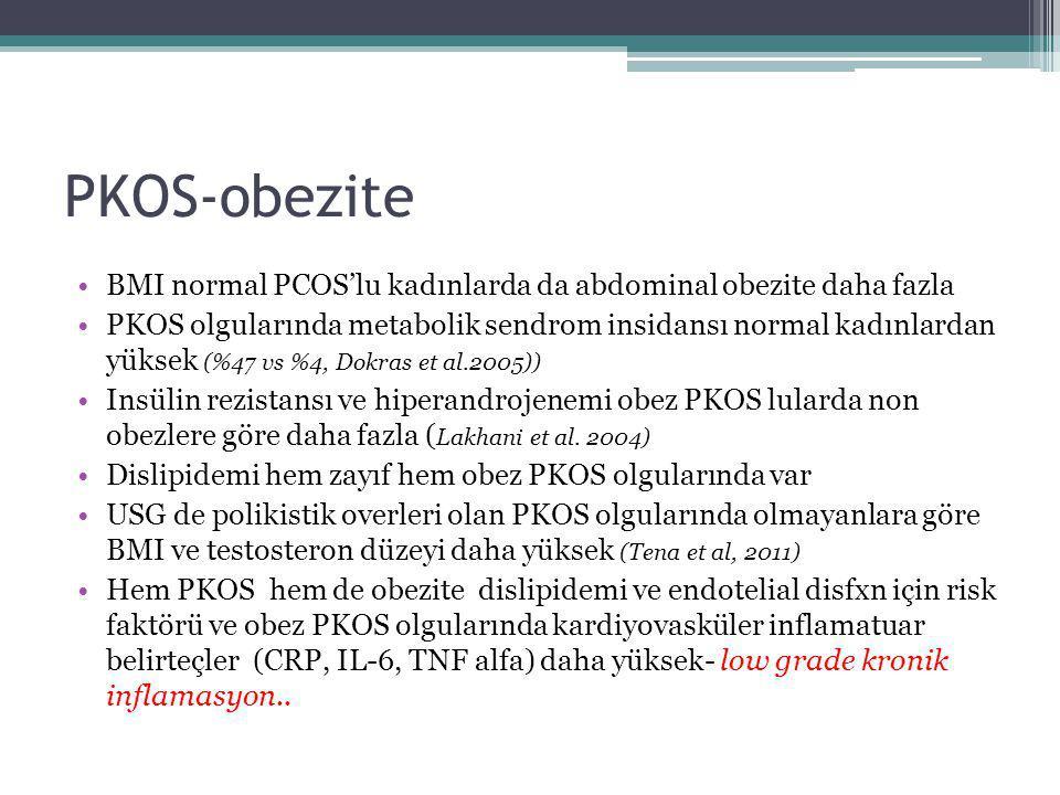 PKOS-obezite BMI normal PCOS'lu kadınlarda da abdominal obezite daha fazla PKOS olgularında metabolik sendrom insidansı normal kadınlardan yüksek (%47