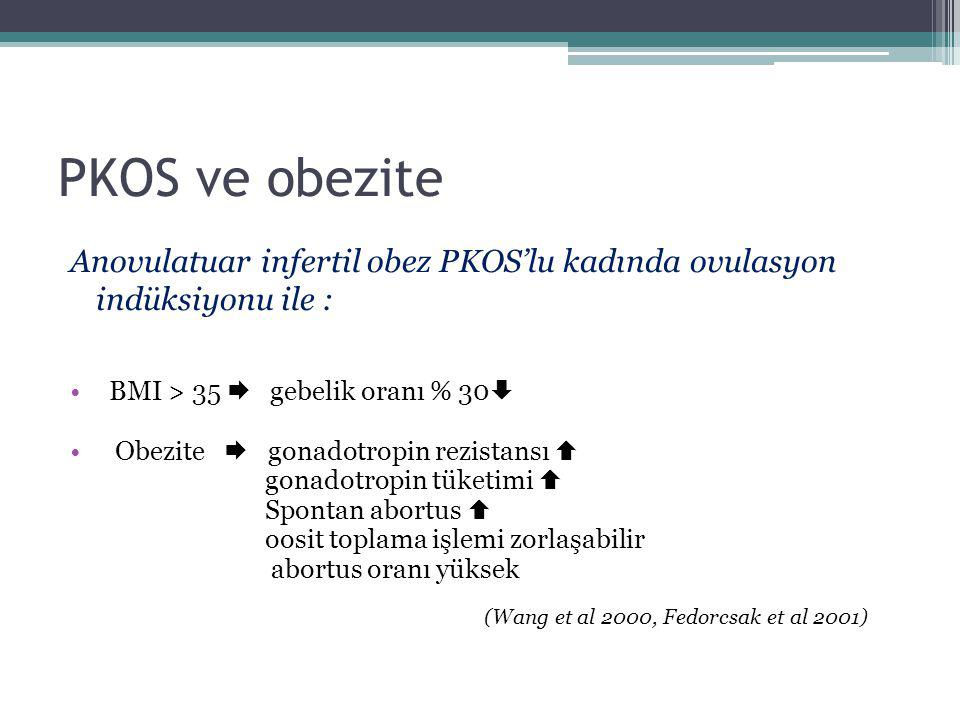 PKOS ve obezite Anovulatuar infertil obez PKOS'lu kadında ovulasyon indüksiyonu ile : BMI > 35  gebelik oranı % 30  Obezite  gonadotropin rezistans