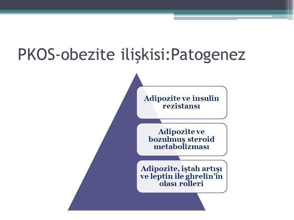 PKOS-obezite ilişkisi:Patogenez Adipozite ve insulin rezistansı Adipozite ve bozulmuş steroid metabolizması Adipozite, iştah artışı ve leptin ile ghre