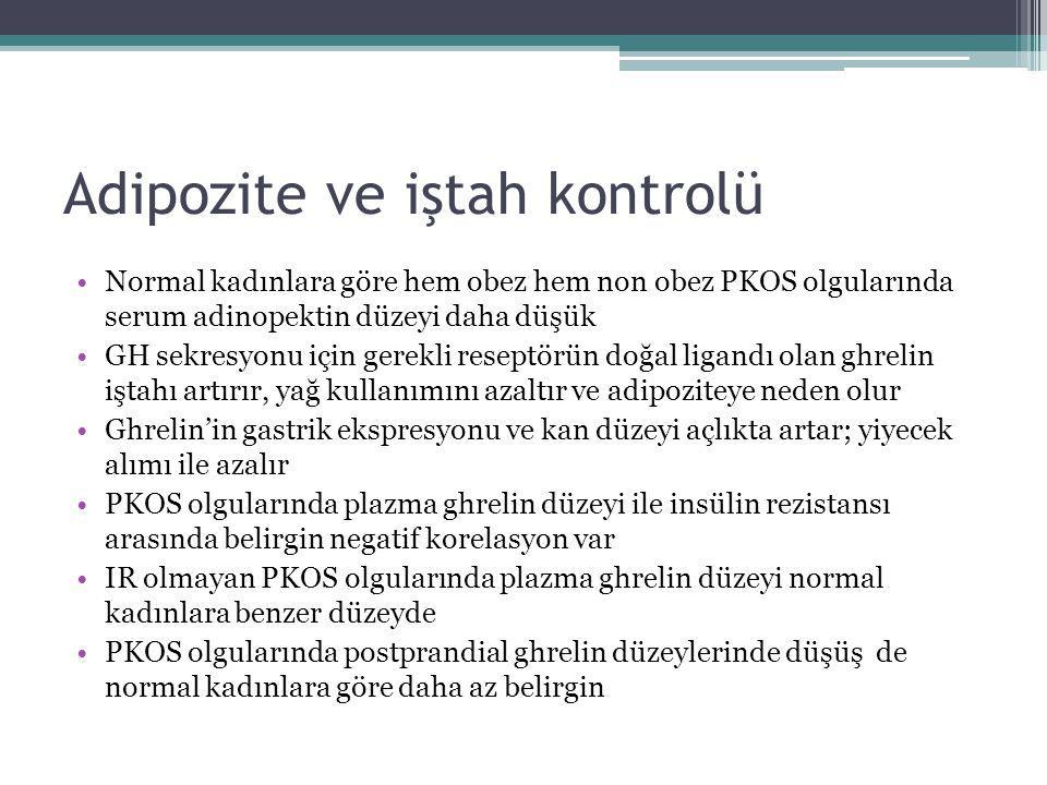 Adipozite ve iştah kontrolü Normal kadınlara göre hem obez hem non obez PKOS olgularında serum adinopektin düzeyi daha düşük GH sekresyonu için gerekl