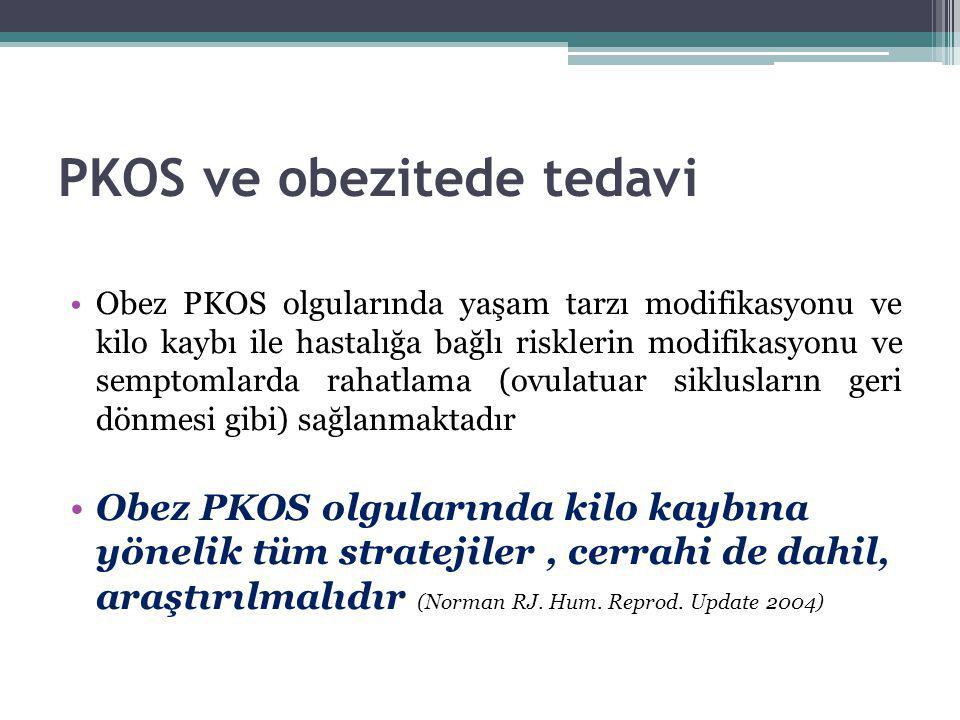 PKOS ve obezitede tedavi Obez PKOS olgularında yaşam tarzı modifikasyonu ve kilo kaybı ile hastalığa bağlı risklerin modifikasyonu ve semptomlarda rah