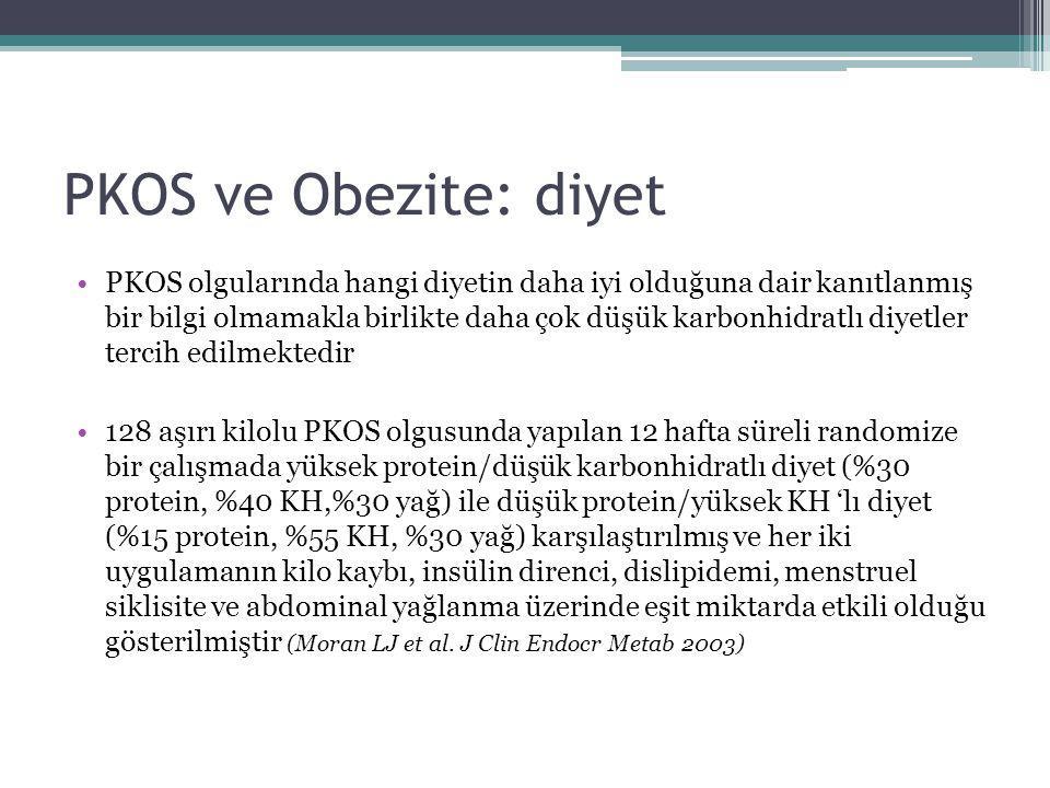 PKOS ve Obezite: diyet PKOS olgularında hangi diyetin daha iyi olduğuna dair kanıtlanmış bir bilgi olmamakla birlikte daha çok düşük karbonhidratlı di