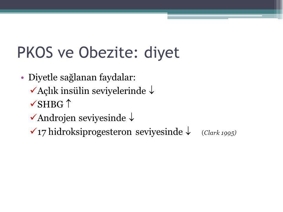 PKOS ve Obezite: diyet Diyetle sağlanan faydalar: Açlık insülin seviyelerinde  SHBG  Androjen seviyesinde  17 hidroksiprogesteron seviyesinde  (Cl