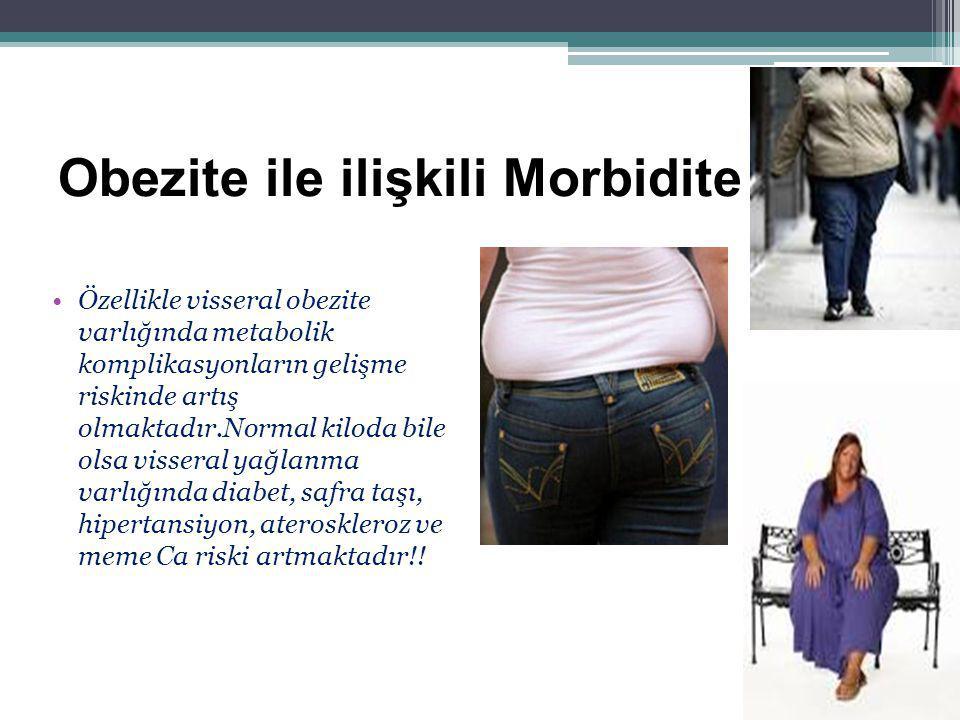 Obezite ile ilişkili Morbidite Özellikle visseral obezite varlığında metabolik komplikasyonların gelişme riskinde artış olmaktadır.Normal kiloda bile