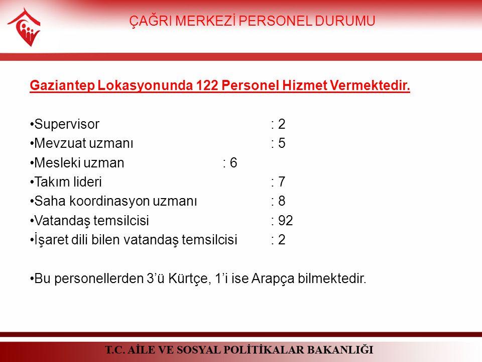Gaziantep Lokasyonunda 122 Personel Hizmet Vermektedir.