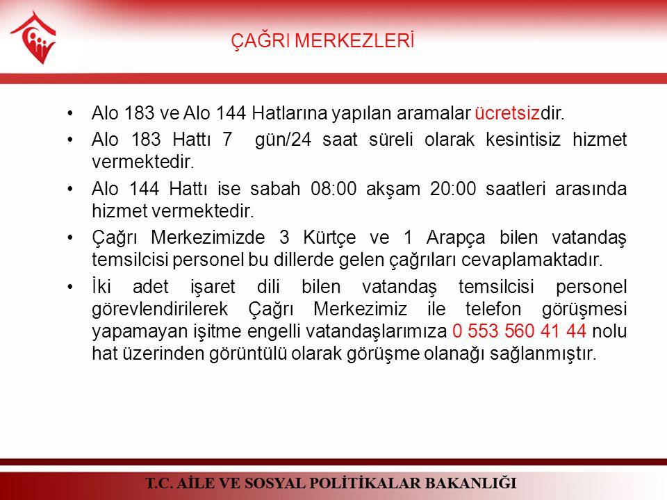 Alo 183 ve Alo 144 Hatlarına yapılan aramalar ücretsizdir.