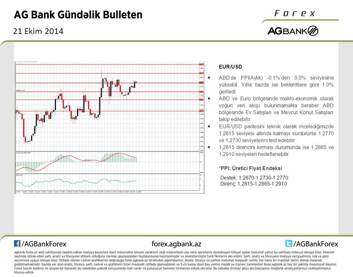 21 Ekim 2014 EUR/USD  ABD'de PPI(Aylık) -0,1%'den 0,0% seviyesine yükseldi.