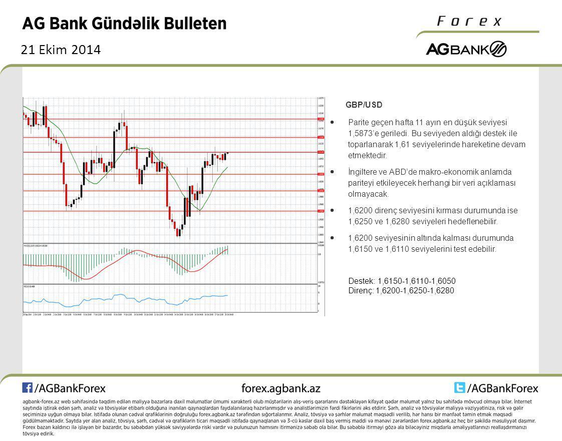 21 Ekim 2014 GBP/USD  Parite geçen hafta 11 ayın en düşük seviyesi 1,5873'e geriledi.