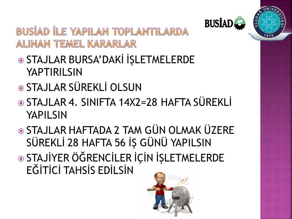  STAJLAR BURSA'DAKİ İŞLETMELERDE YAPTIRILSIN  STAJLAR SÜREKLİ OLSUN  STAJLAR 4.