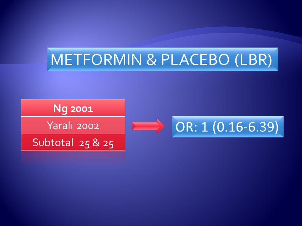 Ng 2001 Yaralı 2002 Subtotal 25 & 25