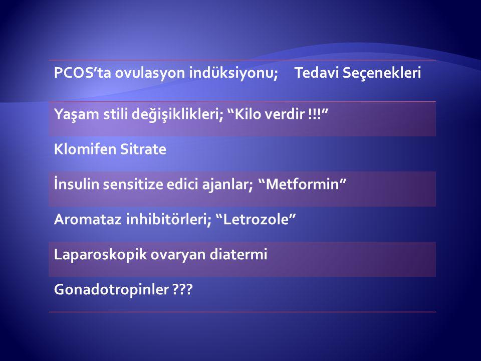 PCOS'ta ovulasyon indüksiyonu; Tedavi Seçenekleri Yaşam stili değişiklikleri; Kilo verdir !!! Klomifen Sitrate İnsulin sensitize edici ajanlar; Metformin Aromataz inhibitörleri; Letrozole Laparoskopik ovaryan diatermi Gonadotropinler ???