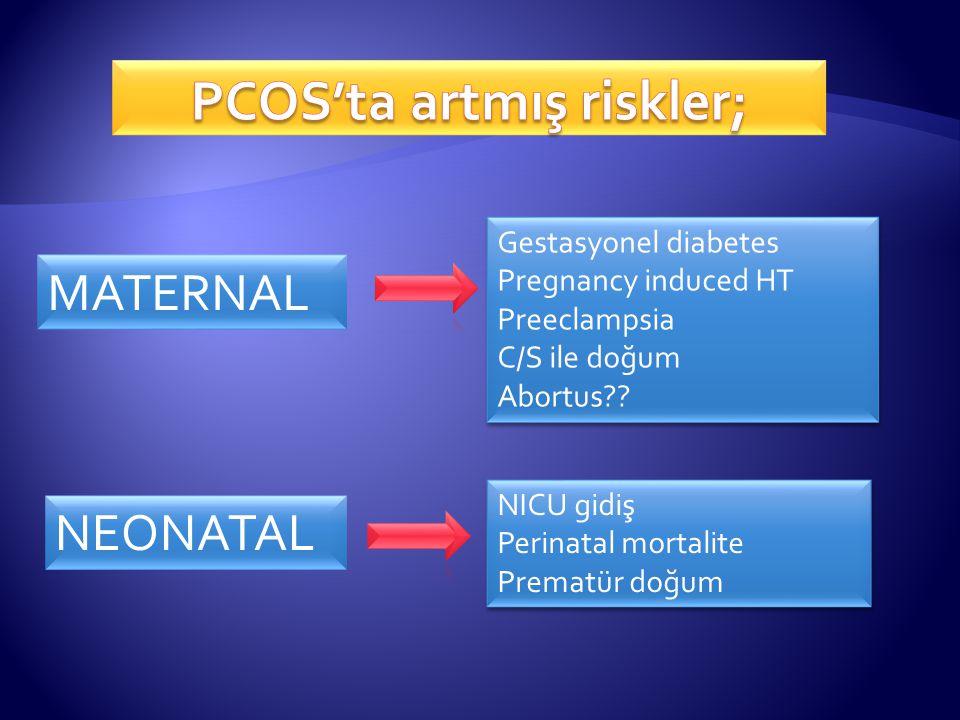 Gestasyonel diabetes Pregnancy induced HT Preeclampsia C/S ile doğum Abortus?.