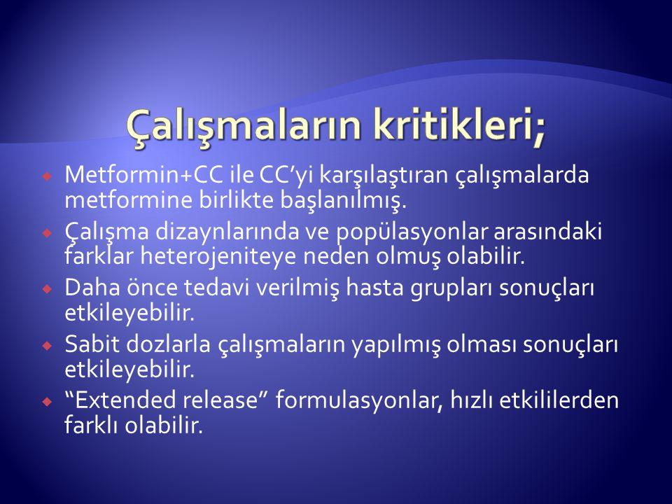  Metformin+CC ile CC'yi karşılaştıran çalışmalarda metformine birlikte başlanılmış.