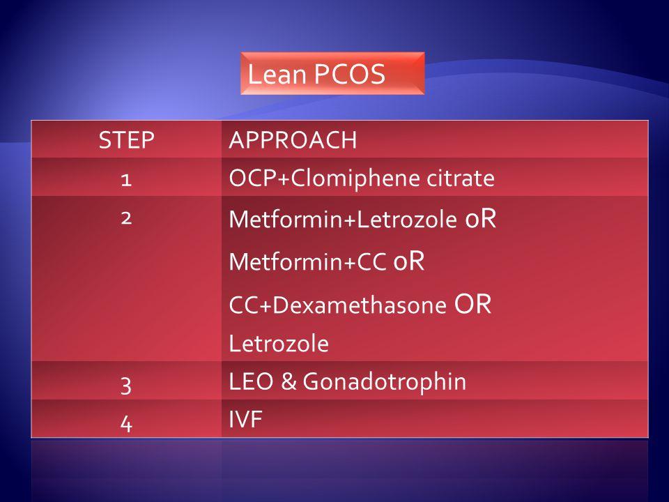STEPAPPROACH 1OCP+Clomiphene citrate 2 Metformin+Letrozole 0R Metformin+CC 0R CC+Dexamethasone OR Letrozole 3LEO & Gonadotrophin 4IVF
