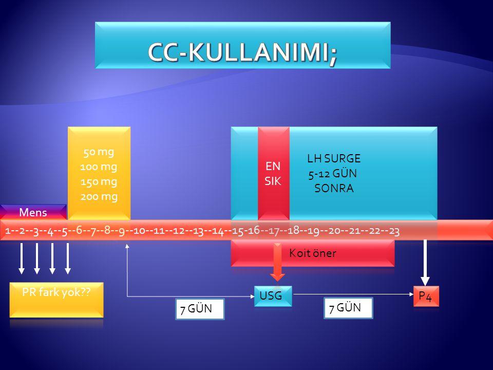 TreatmentControlRR (95%CI) Palomba, 200531/5016/501.94 (1.22-3.06) Legro, 200725/20862/2090.41 (0.27-0.62) Zain, 20083/386/392.12 (0.41-14.04 Subtotal (95%CI)59/29684/2981.22 (0.23-6.55) Metformin & CC-CPR