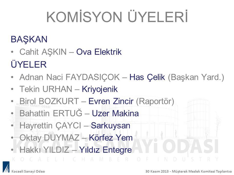 Enerji Komisyonu 1.