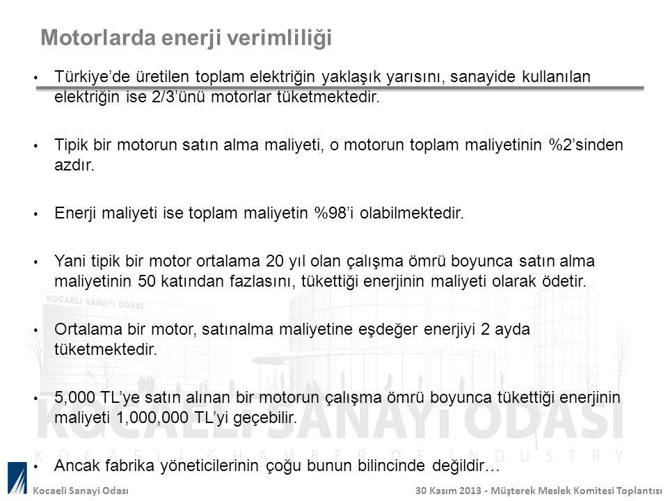 Motorlarda enerji verimliliği Türkiye'de üretilen toplam elektriğin yaklaşık yarısını, sanayide kullanılan elektriğin ise 2/3'ünü motorlar tüketmekted