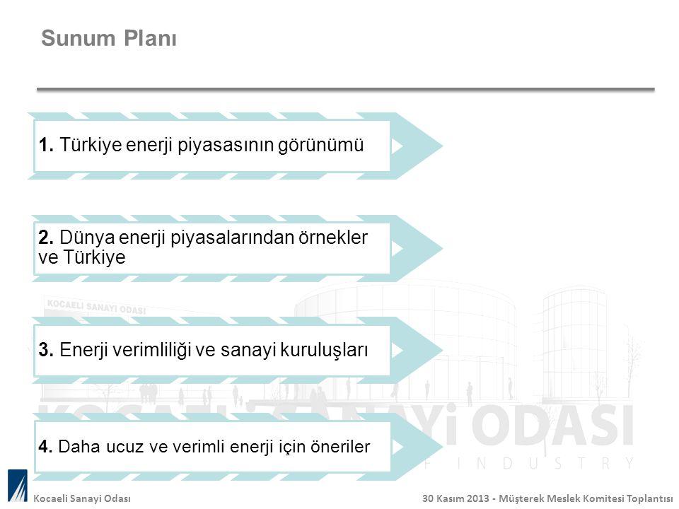 Sunum Planı Kocaeli Sanayi Odası 30 Kasım 2013 - Müşterek Meslek Komitesi Toplantısı. 1. Türkiye enerji piyasasının görünümü. 2. Dünya enerji piyasala