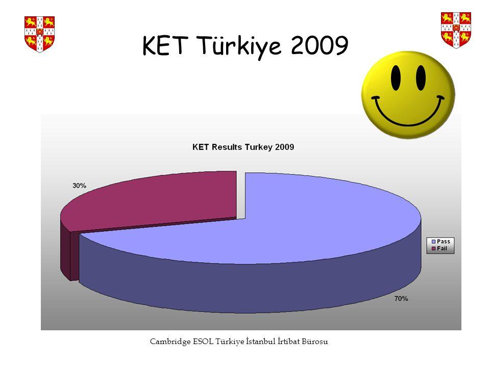 KET Türkiye 2009 Cambridge ESOL Türkiye İstanbul İrtibat Bürosu