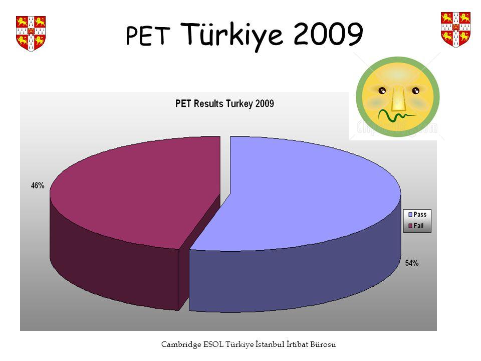 PET Türkiye 2009 Cambridge ESOL Türkiye İstanbul İrtibat Bürosu