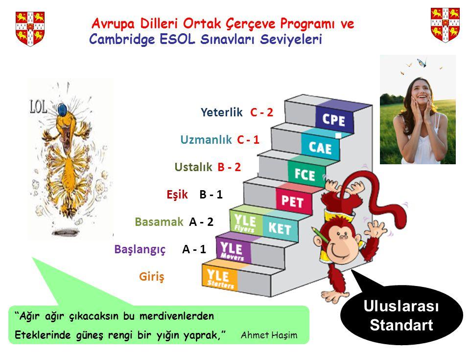Avrupa Dilleri Ortak Çerçeve Programı ve Cambridge ESOL Sınavları Seviyeleri Yeterlik C - 2 Uzmanlık C - 1 Ustalık B - 2 Eşik B - 1 Basamak A - 2 Başl