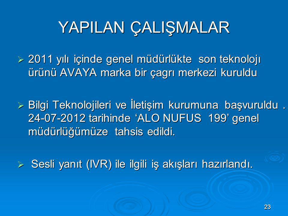 YAPILAN ÇALIŞMALAR  2011 yılı içinde genel müdürlükte son teknolojı ürünü AVAYA marka bir çagrı merkezi kuruldu  Bilgi Teknolojileri ve İletişim kurumuna başvuruldu.