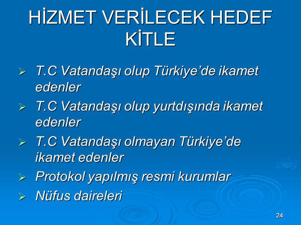 HİZMET VERİLECEK HEDEF KİTLE  T.C Vatandaşı olup Türkiye'de ikamet edenler  T.C Vatandaşı olup yurtdışında ikamet edenler  T.C Vatandaşı olmayan Türkiye'de ikamet edenler  Protokol yapılmış resmi kurumlar  Nüfus daireleri 24