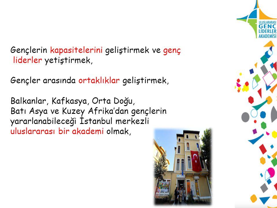 Gençlerin kapasitelerini geliştirmek ve genç liderler yetiştirmek, Gençler arasında ortaklıklar geliştirmek, Balkanlar, Kafkasya, Orta Doğu, Batı Asya ve Kuzey Afrika'dan gençlerin yararlanabileceği İstanbul merkezli uluslararası bir akademi olmak,