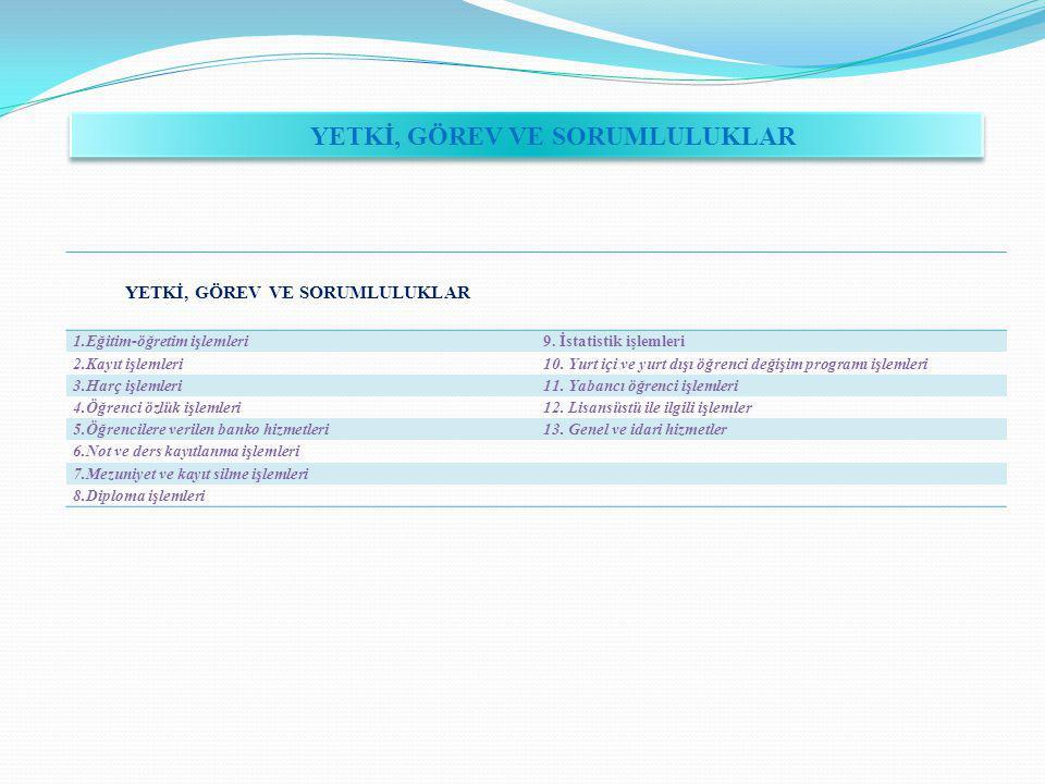 YETKİ, GÖREV VE SORUMLULUKLAR 1.Eğitim-öğretim işlemleri9.