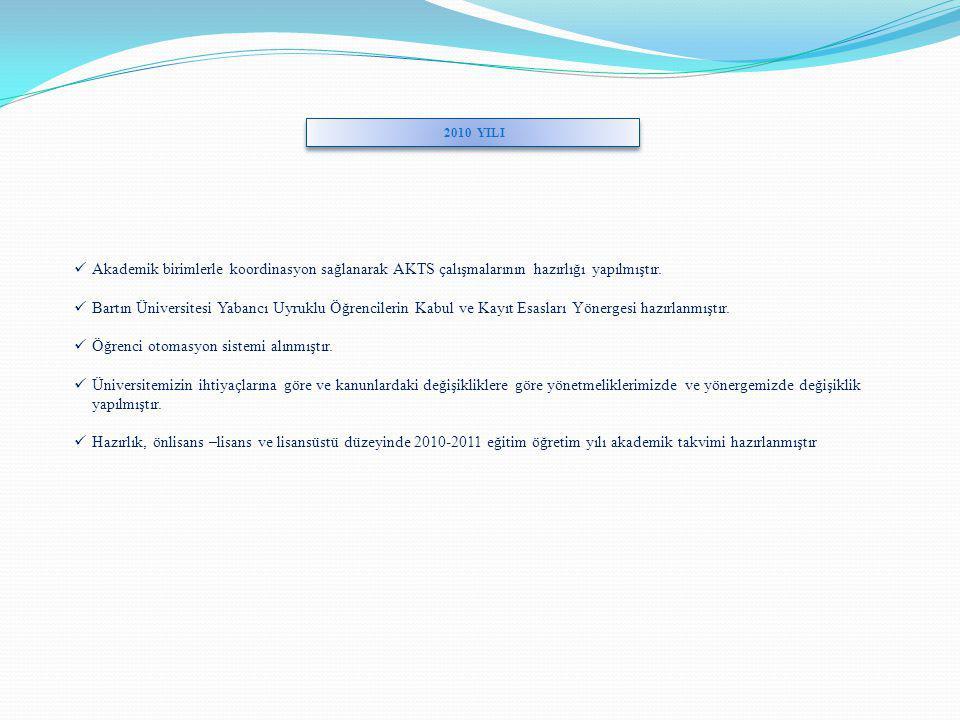 2010 YILI Akademik birimlerle koordinasyon sağlanarak AKTS çalışmalarının hazırlığı yapılmıştır.