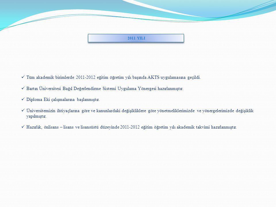 2011 YILI Tüm akademik birimlerde 2011-2012 eğitim öğretim yılı başında AKTS uygulamasına geçildi. Bartın Üniversitesi Bağıl Değerlendirme Sistemi Uyg