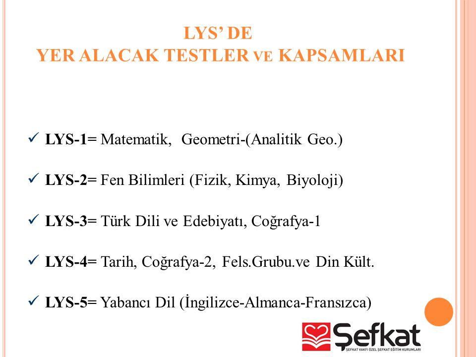 LYS' DE YER ALACAK TESTLER VE KAPSAMLARI LYS-1= Matematik, Geometri-(Analitik Geo.) LYS-2= Fen Bilimleri (Fizik, Kimya, Biyoloji) LYS-3= Türk Dili ve