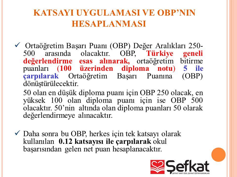 KATSAYI UYGULAMASI VE OBP'NIN HESAPLANMASI Ortaöğretim Başarı Puanı (OBP) Değer Aralıkları 250- 500 arasında olacaktır. OBP, Türkiye geneli değerlendi